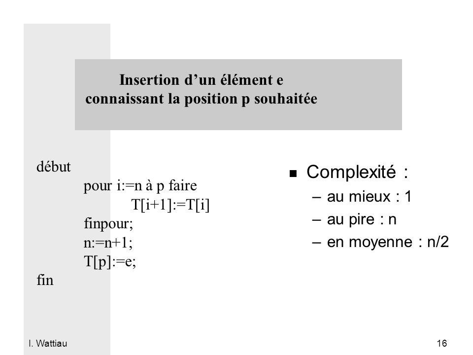 Insertion d'un élément e connaissant la position p souhaitée