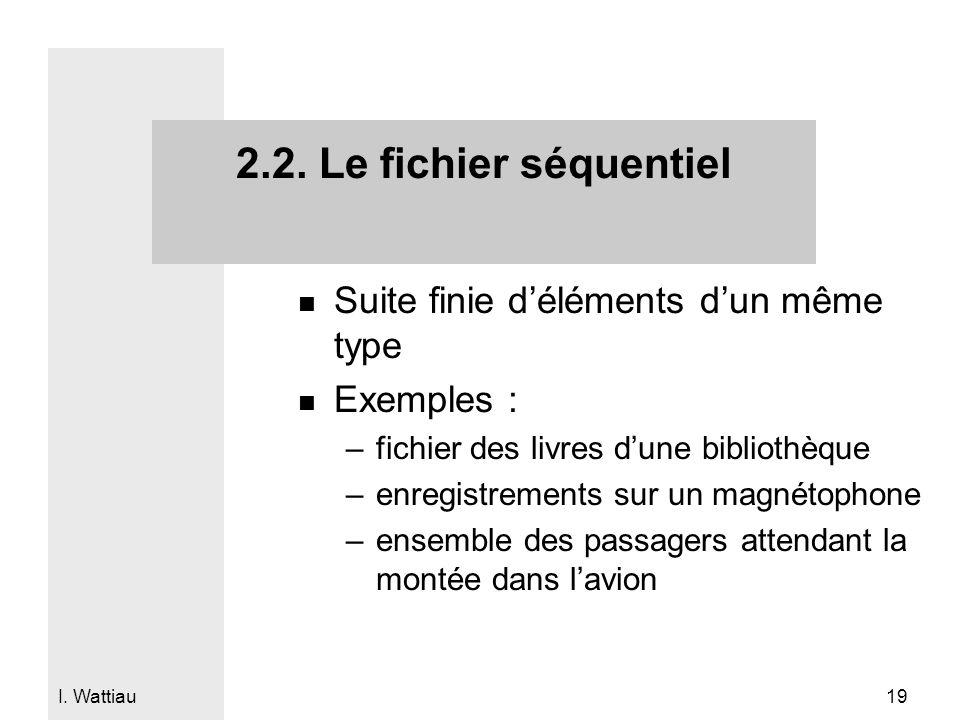 2.2. Le fichier séquentiel Suite finie d'éléments d'un même type