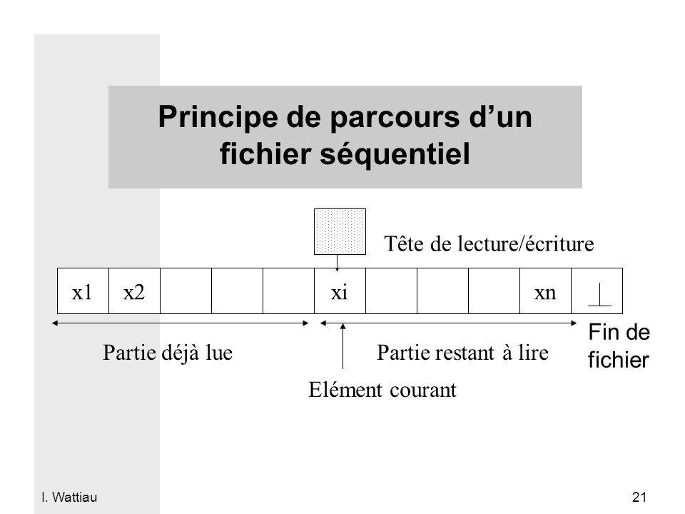 Principe de parcours d'un fichier séquentiel