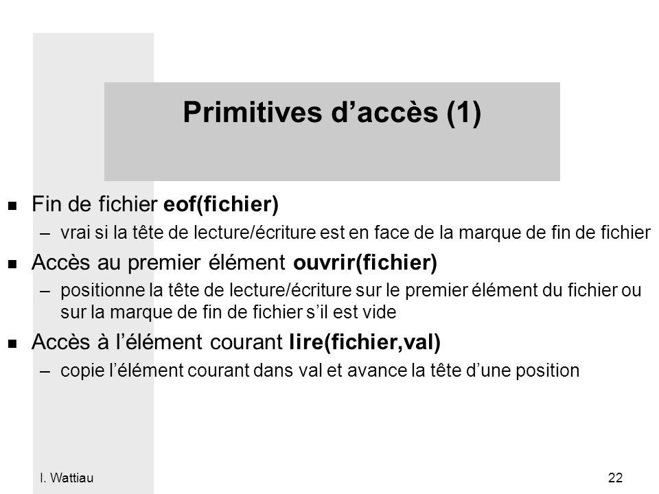 Primitives d'accès (1) Fin de fichier eof(fichier)