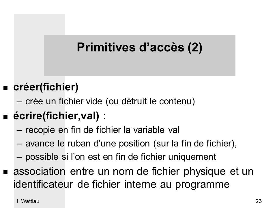 Primitives d'accès (2) créer(fichier) écrire(fichier,val) :