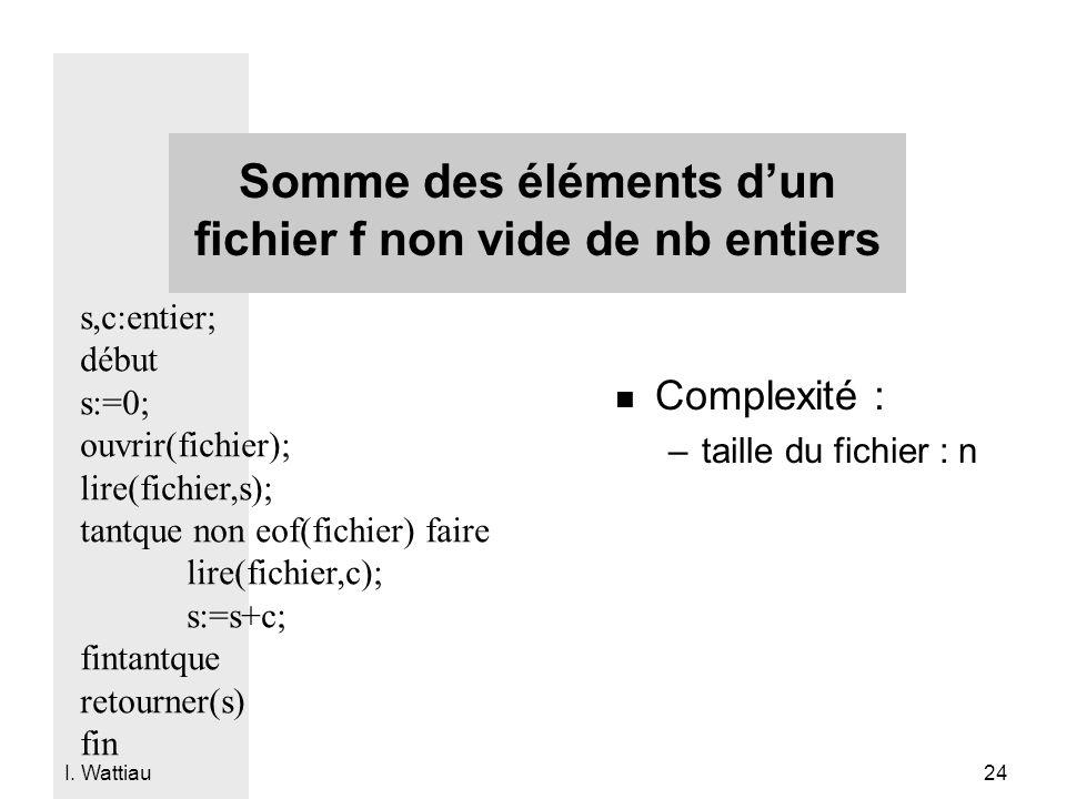 Somme des éléments d'un fichier f non vide de nb entiers