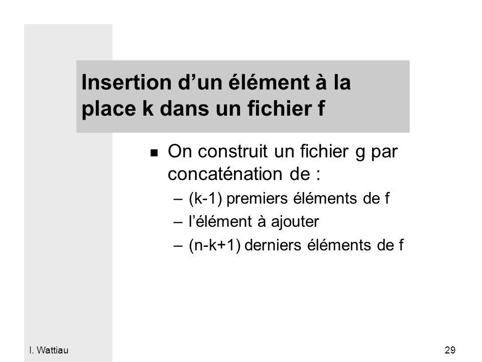 Insertion d'un élément à la place k dans un fichier f