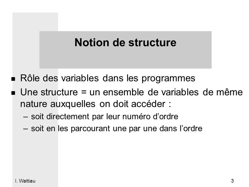 Notion de structure Rôle des variables dans les programmes