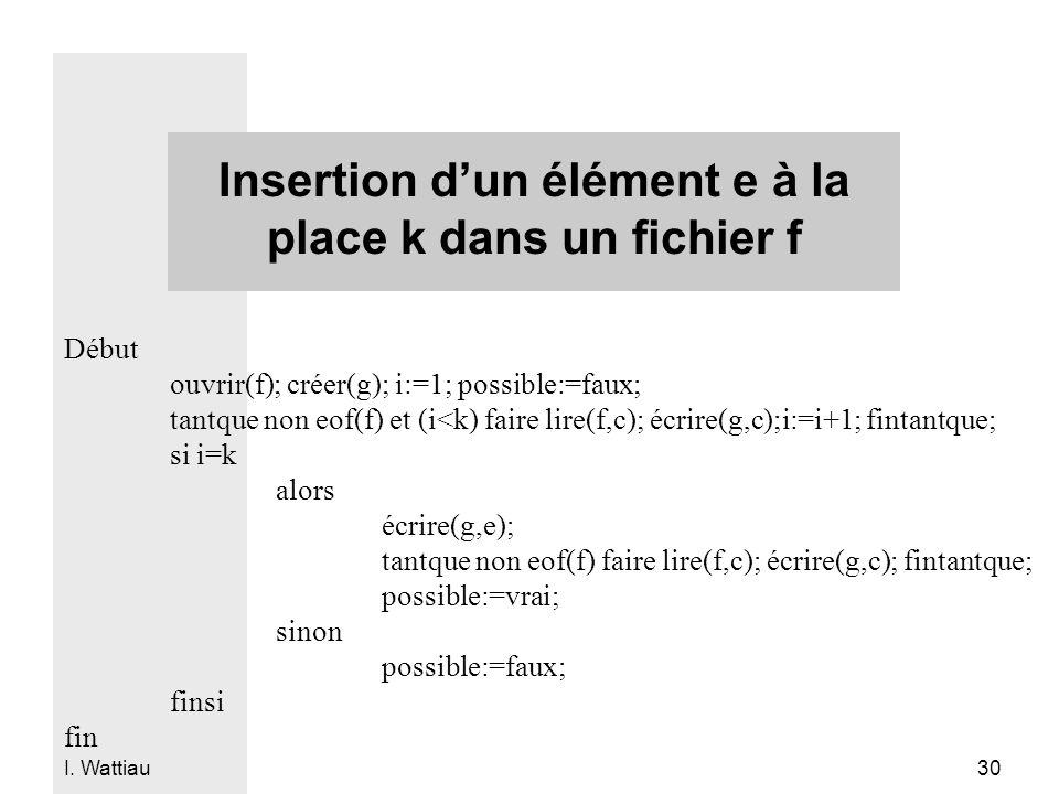 Insertion d'un élément e à la place k dans un fichier f