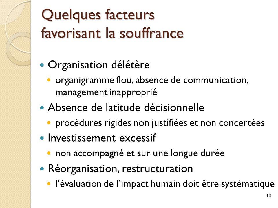 Quelques facteurs favorisant la souffrance