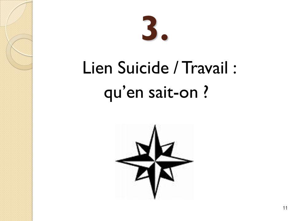 Lien Suicide / Travail :