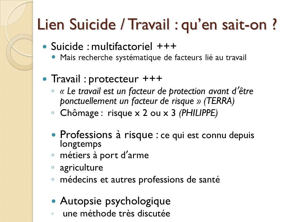 Lien Suicide / Travail : qu'en sait-on