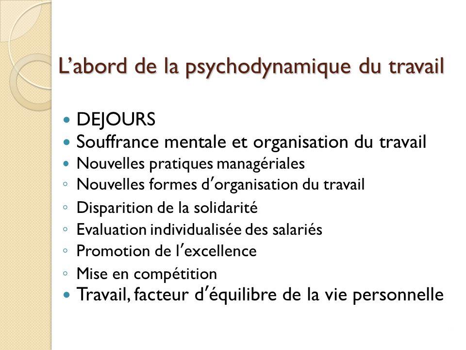 L'abord de la psychodynamique du travail