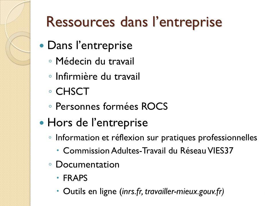 Ressources dans l'entreprise