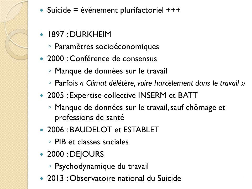 Suicide = évènement plurifactoriel +++