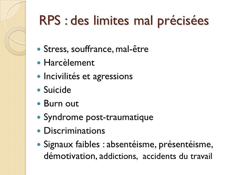 RPS : des limites mal précisées