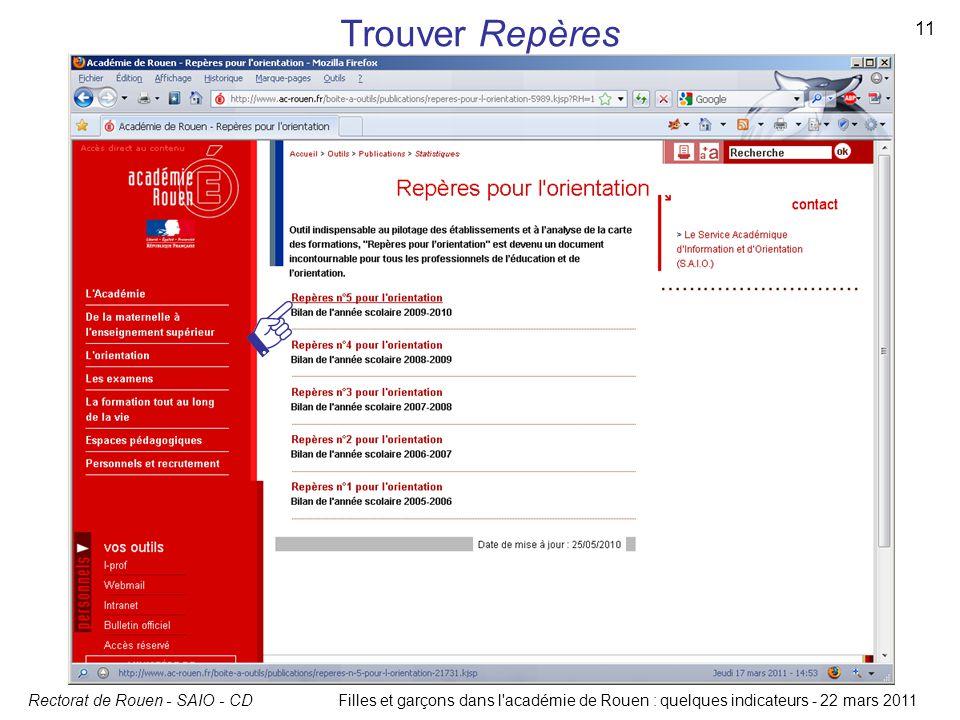 Trouver Repères Rectorat de Rouen - SAIO - CD