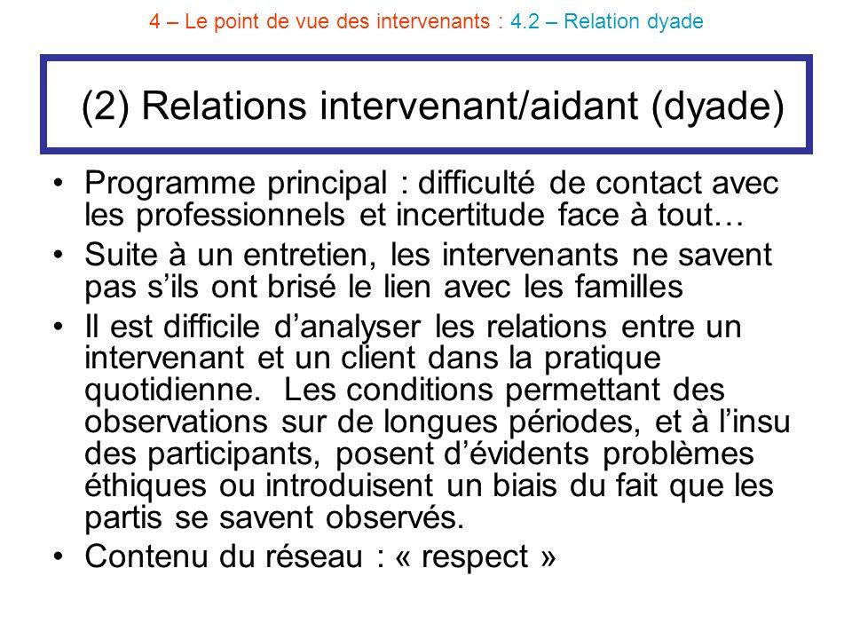 (2) Relations intervenant/aidant (dyade)