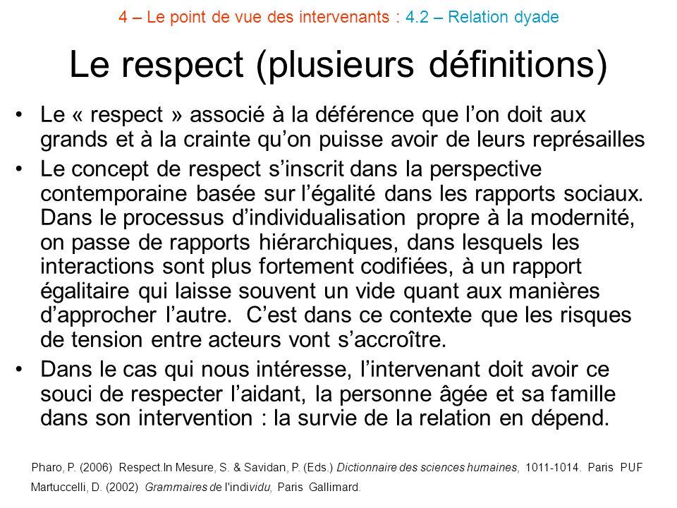 Le respect (plusieurs définitions)
