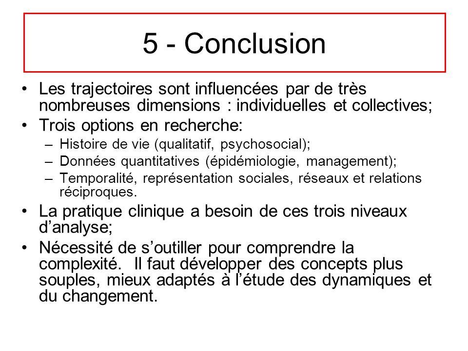 5 - Conclusion Les trajectoires sont influencées par de très nombreuses dimensions : individuelles et collectives;