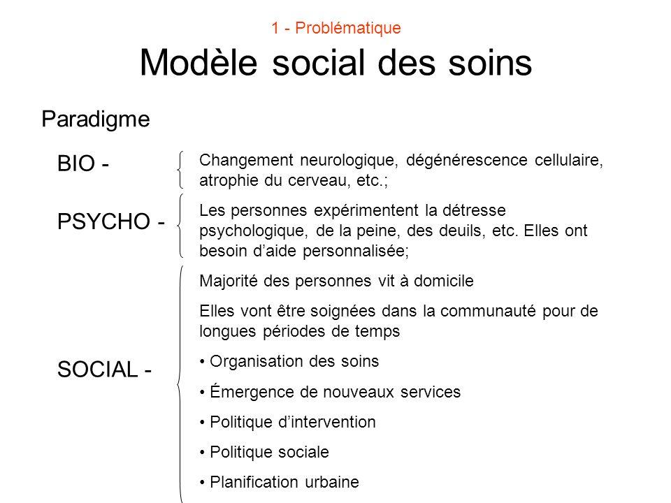 Modèle social des soins
