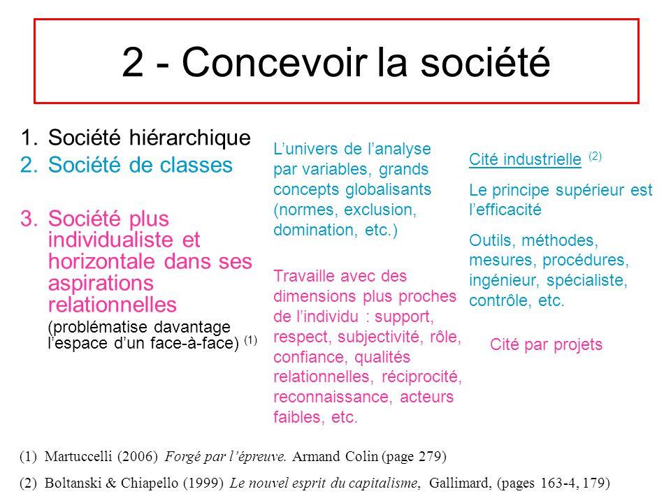 2 - Concevoir la société Société hiérarchique Société de classes