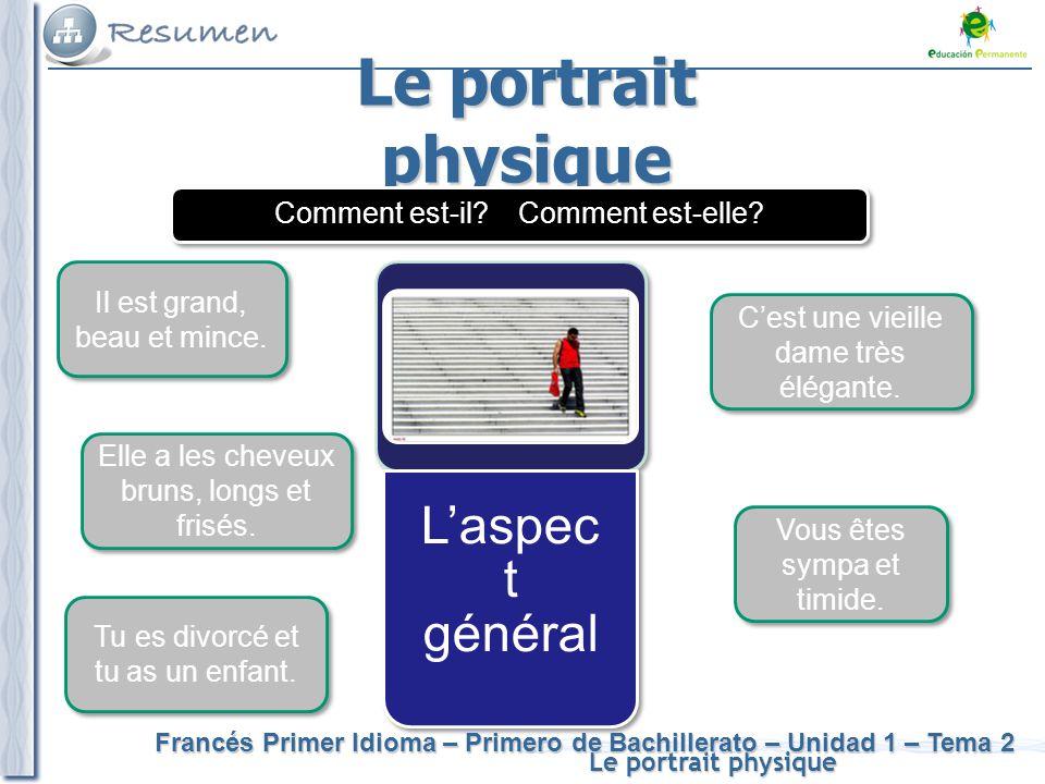Le portrait physique L'aspect général