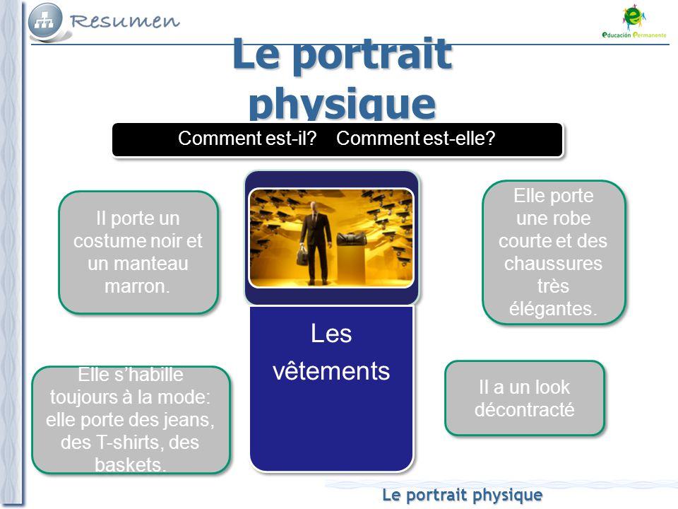 Le portrait physique Les vêtements Comment est-il Comment est-elle