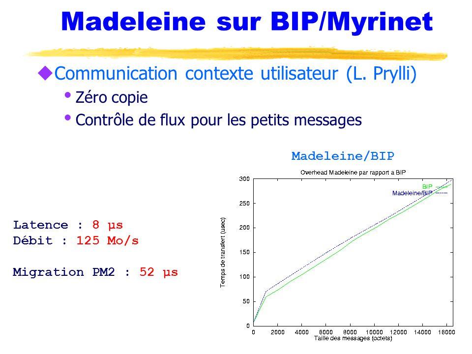 Madeleine sur BIP/Myrinet