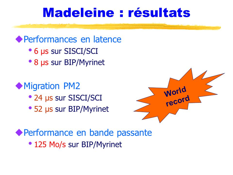 Madeleine : résultats Performances en latence Migration PM2