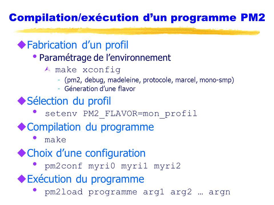 Compilation/exécution d'un programme PM2