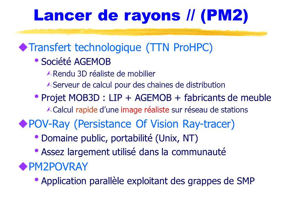 Lancer de rayons // (PM2)