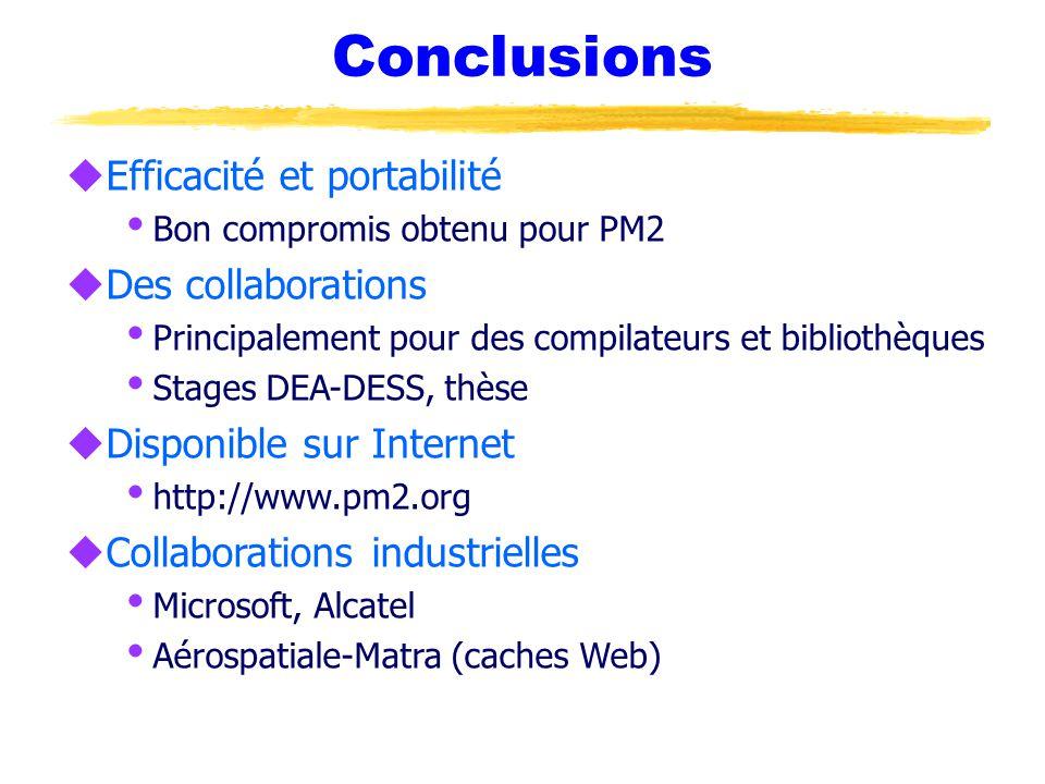 Conclusions Efficacité et portabilité Des collaborations