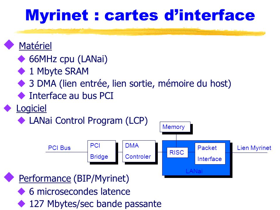 Myrinet : cartes d'interface