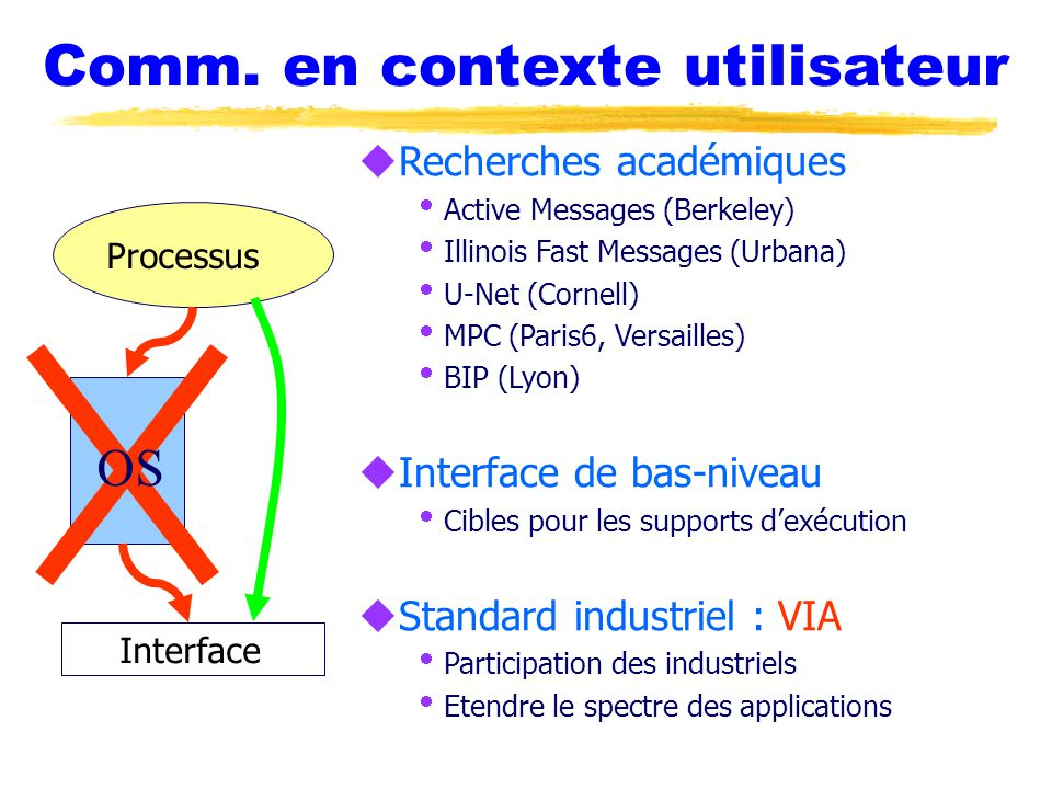 Comm. en contexte utilisateur