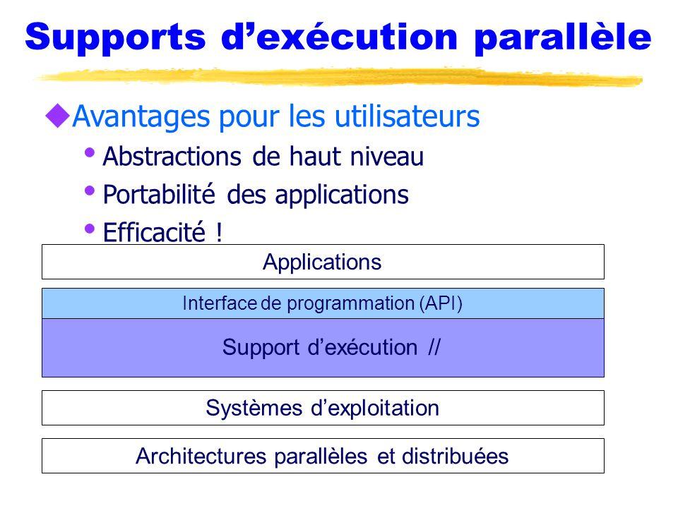 Supports d'exécution parallèle