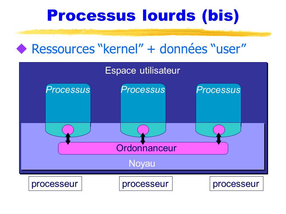 Processus lourds (bis)