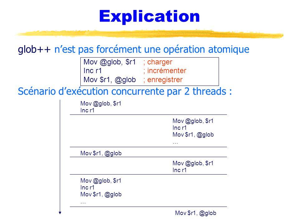 Explication glob++ n'est pas forcément une opération atomique