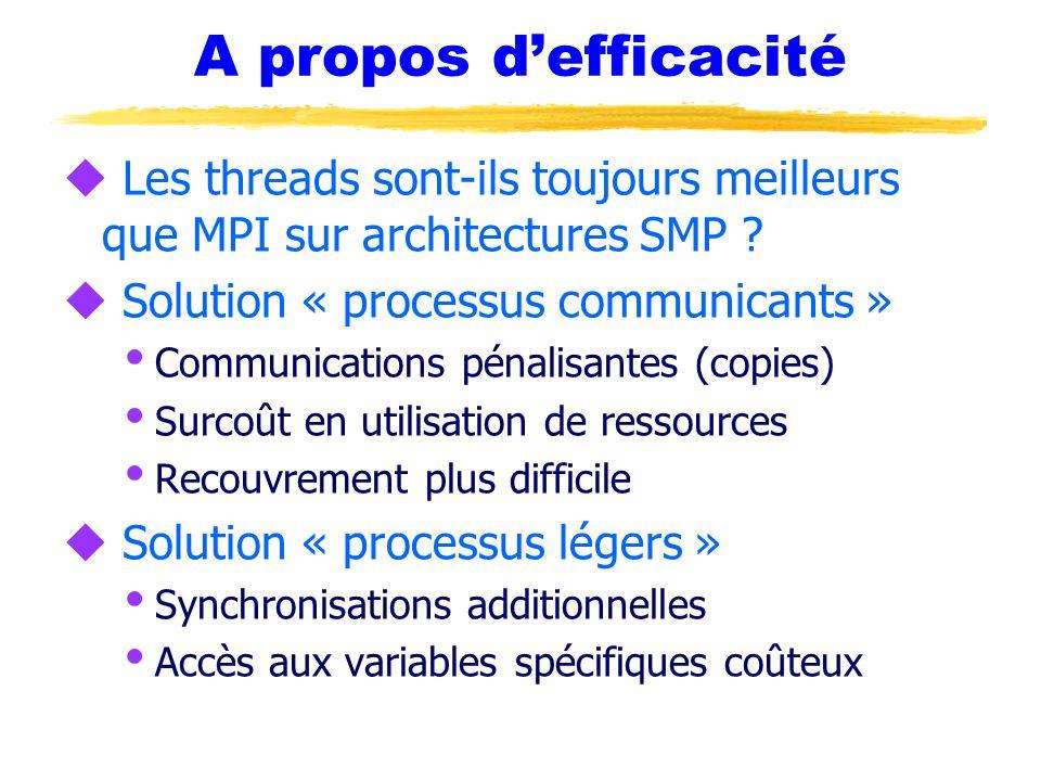 A propos d'efficacité Les threads sont-ils toujours meilleurs que MPI sur architectures SMP Solution « processus communicants »