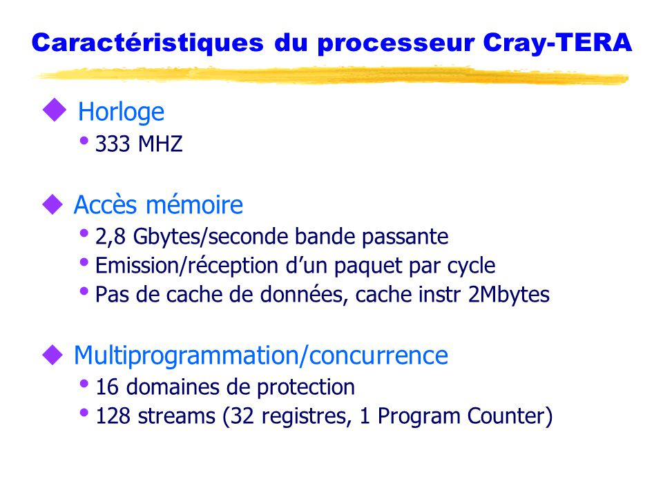 Caractéristiques du processeur Cray-TERA