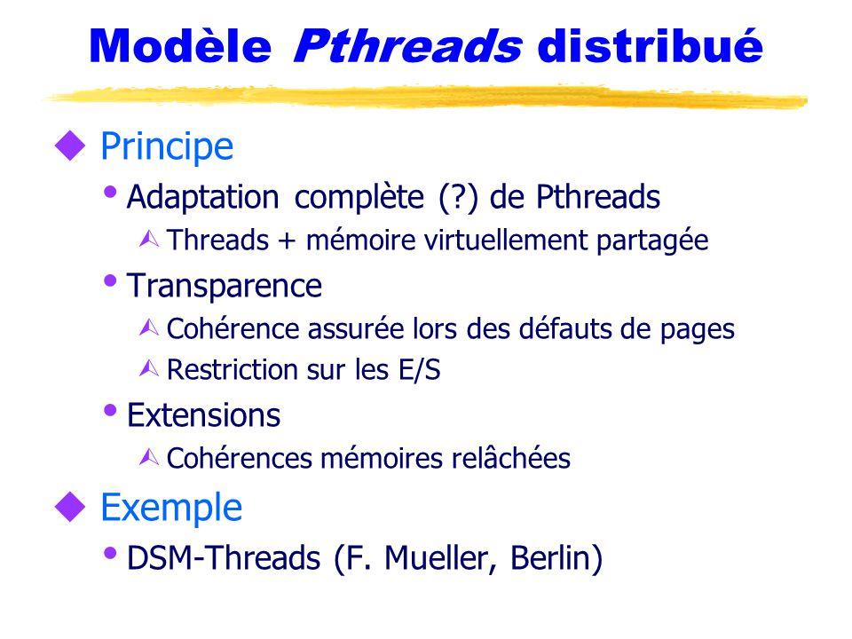 Modèle Pthreads distribué