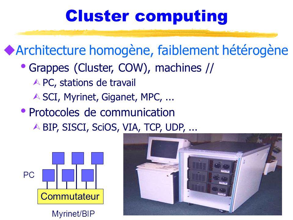 Cluster computing Architecture homogène, faiblement hétérogène