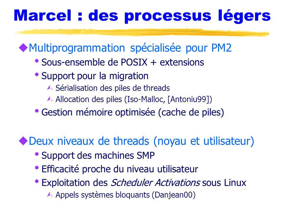 Marcel : des processus légers