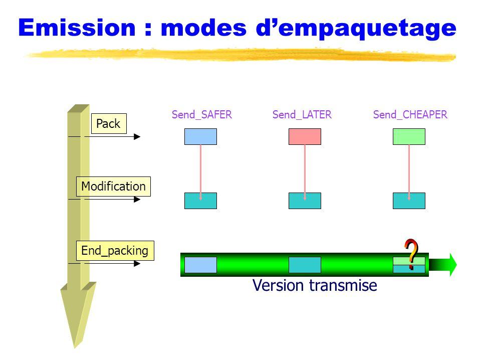 Emission : modes d'empaquetage