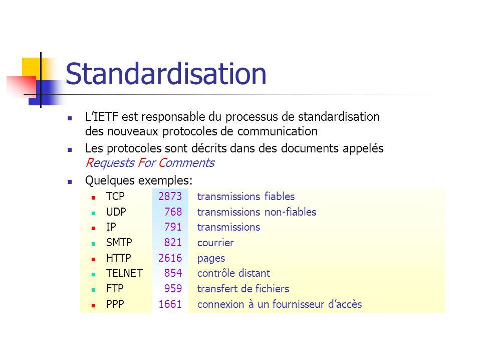 Standardisation L'IETF est responsable du processus de standardisation des nouveaux protocoles de communication.