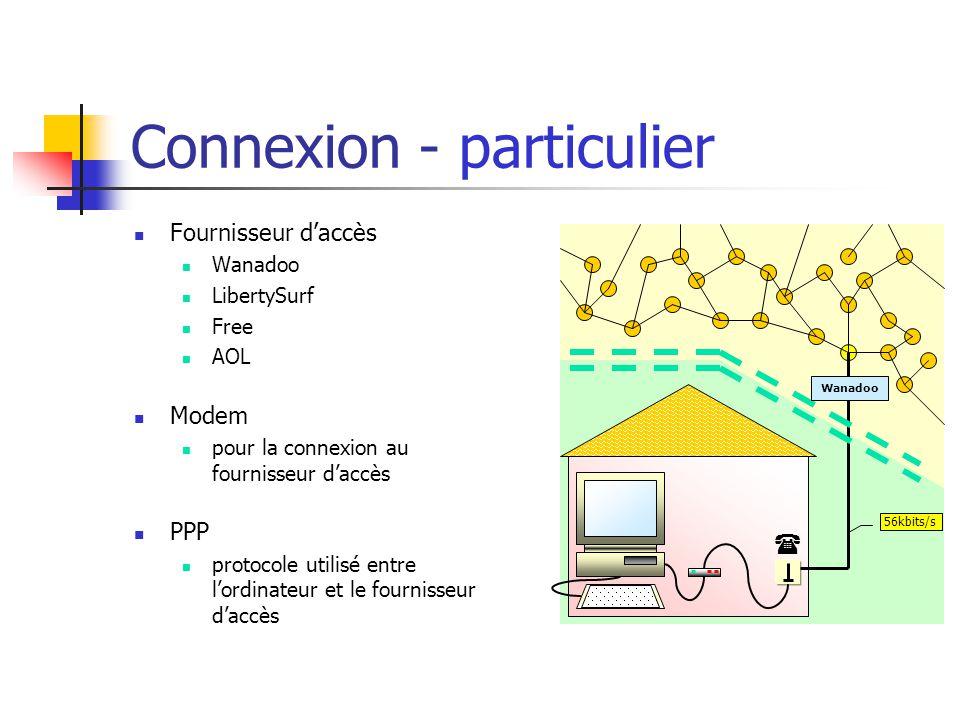 Connexion - particulier