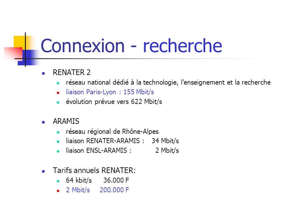 Connexion - recherche RENATER 2 ARAMIS Tarifs annuels RENATER: