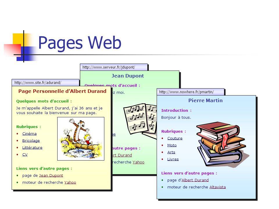 Pages Web Jean Dupont Page Personnelle d'Albert Durand Pierre Martin