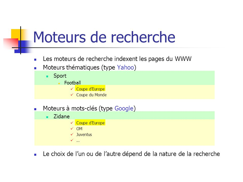 Moteurs de recherche Les moteurs de recherche indexent les pages du WWW. Moteurs thématiques (type Yahoo)