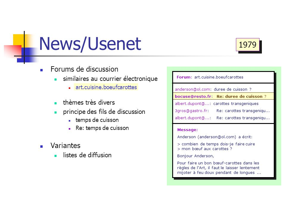 News/Usenet 1979 Forums de discussion Variantes