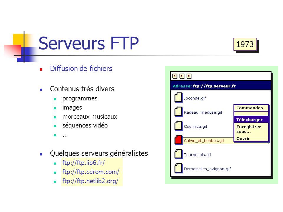 Serveurs FTP 1973 Diffusion de fichiers Contenus très divers