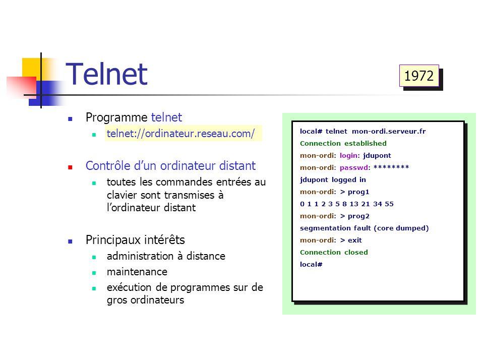 Telnet 1972 Programme telnet Contrôle d'un ordinateur distant