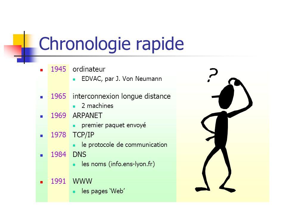 Chronologie rapide 1945 ordinateur 1965 interconnexion longue distance