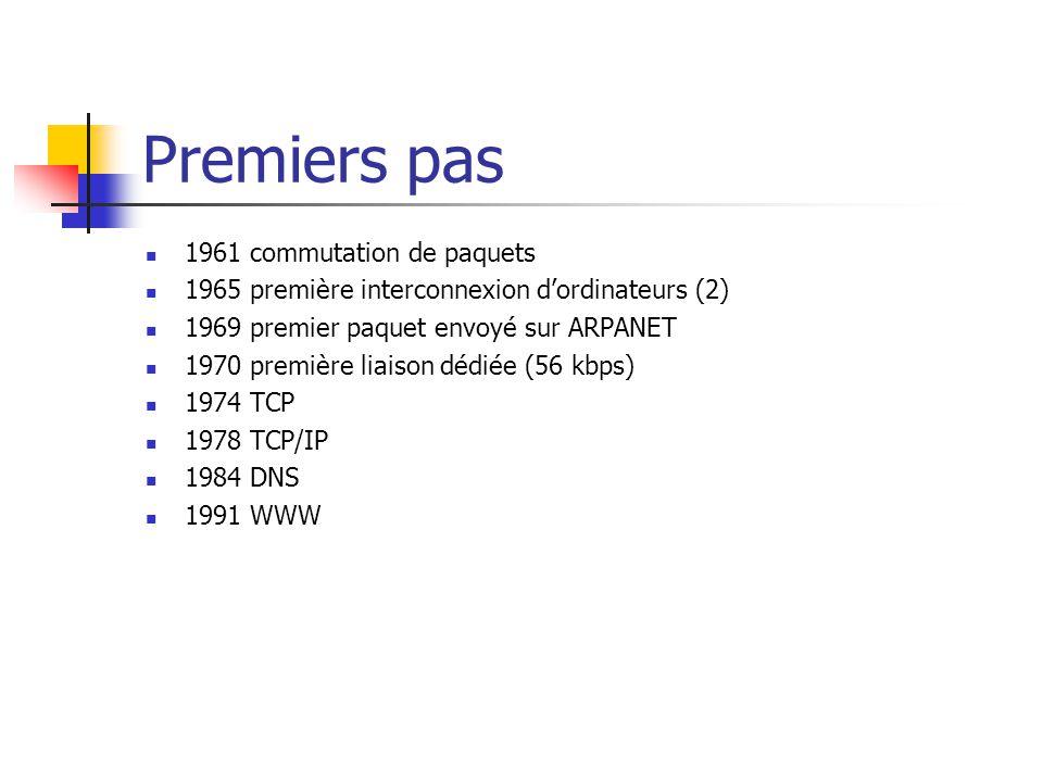 Premiers pas 1961 commutation de paquets